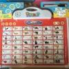 กระดานฝึกทักษะภาษาไทยภาษาอังกฤษ